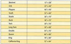 Bed Comforter Size Chart Best Narrow King Mattress For Bedroom Just Dreams