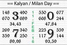 Matka Satta Number Chart Desawar Today Kalyan Matka Tips Chart Satta Matka Free Chart
