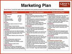 Sales And Marketing Plan Templates How To Write A Brand Plan That Everyone Can Follow