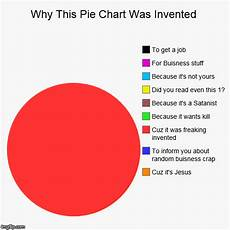Random Pie Chart Why This Pie Chart Was Invented Imgflip