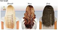 Curly Weave Inches Chart Human Hair Curly Lace Wigs For African American