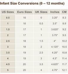 Shoes Converter Size Chart Statesidelover Use The Shoe Size Converter Charts Below