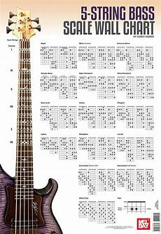Bass Scales Wall Chart Pin On Guitar Lessons