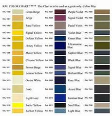Pantone To Ncs Conversion Chart Ral Color Conversion Gobebaba