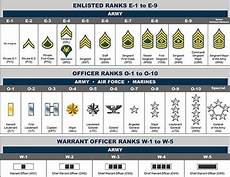 Army Officer Chart Image Army Ranks Jpg Star Wars Military Squads Wiki