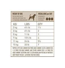 Orijen Dog Food Feeding Chart Orijen Freeze Dried Dog Foods The Dog Bar