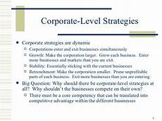 Corporate Level Strategy Corporate Strategy Example