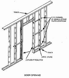 Cold Formed Steel Framing Design Using Aisiwin Software