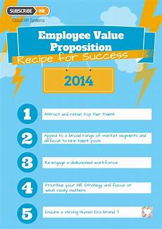 Value Proposition Examples Recipe For Success The Employee Value Proposition Part 1