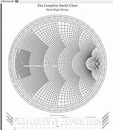 Smith Chart Graph Paper Haarp Black Magick Smith Chart Haarp Stop This