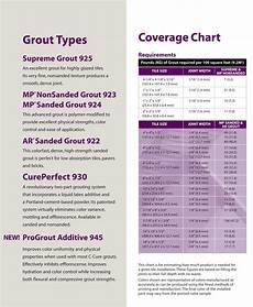 C Cure Grout Color Chart C Cure Brochures Amp Charts