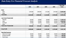 Forecast Income Statement Forecast Analysis Income Statement