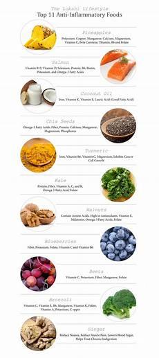 top 11 anti inflammatory foods kayleigh