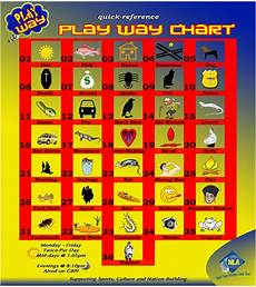Play Whe Chart For Today Play Way Way Way
