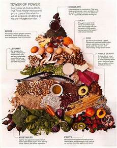 pin by brandi young on healthy eating motivation pinterest