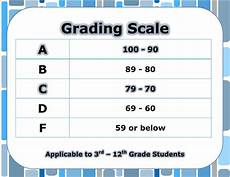 South Carolina Grading Scale Chart 2nd Grade Mrs Hunt Psrc Grading Scale