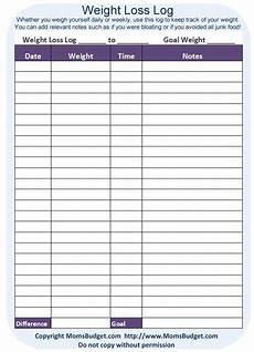 Weight Loss Logs Pin On Motivation Health Fitness