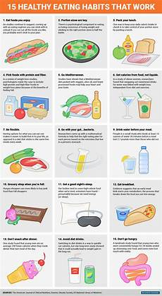 Good Eating Habits Chart Healthy Eating Habits Business Insider
