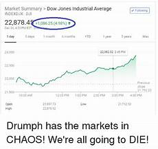 Indexdjx Dji Market Summary Gt Dow Jones Industrial Average Indexdjx Dji