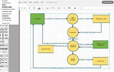 Chart Of Accounts Numbering Logic Document Sample How To Make A Data Flow Diagram Lucidchart