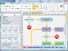 Flow Chart Creator Software Edraw Flowchart Software For Presentation Diagrams