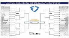 March Madness Brackets 2020 Fanduel Releases March Madness Bracket Amp Competition On