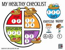 Good Eating Habits Chart Free Printable For Kids To Track Healthy Eating Feels