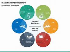 Learning And Development Template Learning And Development Powerpoint Template Sketchbubble