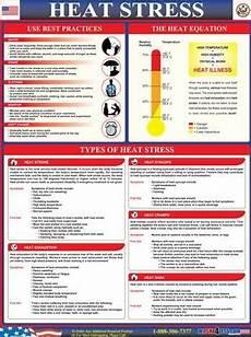 Ontario Heat Stress Chart Compare Price Heat Poster On Statementsltd Com