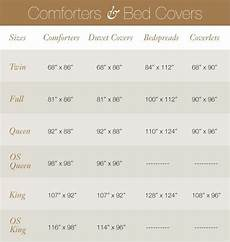Bed Comforter Size Chart Dimensions Full Size Bedspread Yahoo Image Search