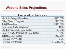 Sales Projections Startup Financial Projections Sales Youtube