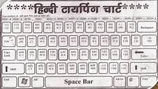 Hindi And English Typing Chart Adv3