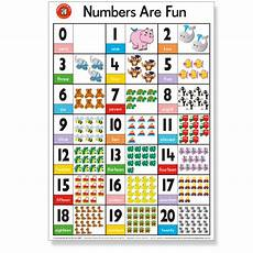 Alphabet And Number Wall Charts Wall Chart Numbers Are Fun Poster 50 X 74 Cm School