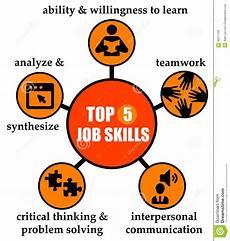 Skill Job Job Skills Royalty Free Stock Images Image 30377169