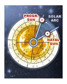 Solar Sign Chart Solar Arc Directions Calculator Astrology Online Solar