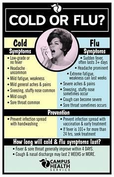 Cold Versus Flu Symptoms Chart Cold Vs Flu Symptoms Chart Health Pinterest