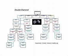 It Works Levels Chart Free 6 Diamond Chart Templates In Pdf