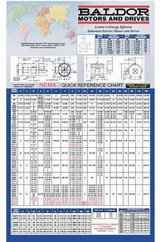 Electric Motor Nema Electric Motor Frame Chart