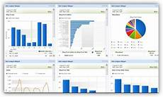 Website Report Templates The Difference Between Web Reporting And Web Analysis