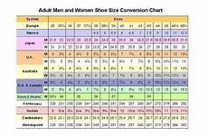 Us Shoe Size Chart Inches Women Shoes Inch To Size Chart Business Pinterest