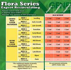 Flora Series Feed Chart Nutrient Media For Hydroponics Led Grow Lights