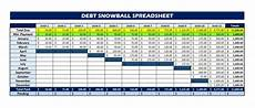Snowball Debt Spreadsheet Debt Snowball Tracker Digital Excel Template Spreadsheet
