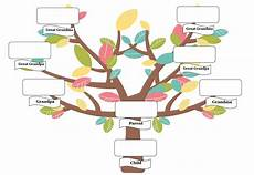 Family Tree Pics Template Family Tree Templates Familytree Com