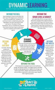 dynamic learning infographic e learning infographics