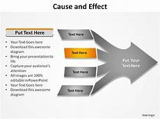 Cause And Effect Power Point Cause And Effect With Arrows 4 Causes Slides Presentation