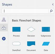 Visio Shape Meanings Add And Connect Shapes In Visio Online Visio
