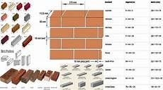 Modular Brick Size Chart What Is The Standard Size Of Bricks Quora