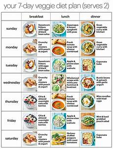 Diet Chart For Non Vegetarian Good Food S Healthy Diet Plan January 2020 In 2020