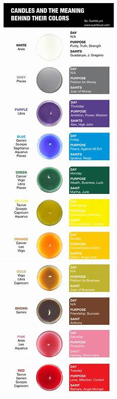 Light Green Candle Meaning Prayer Candles And The Meaning Behind Their Colors