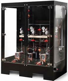 Custom Plastic Design Custom Plastic Components Plastic Design And Fabrication